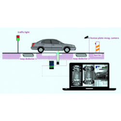 Under Vehicle Surveillance Systems